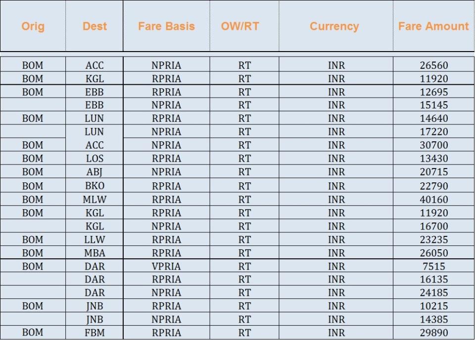 Kenya Airways 3.jpg